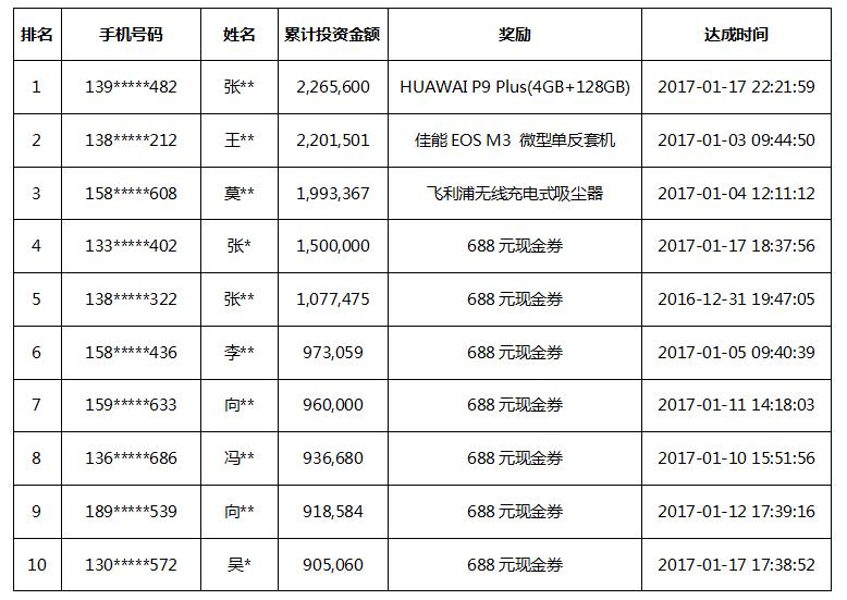 QQ截图20170118152115.png